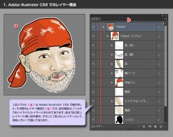Illustrator CS6 のレイヤー構造